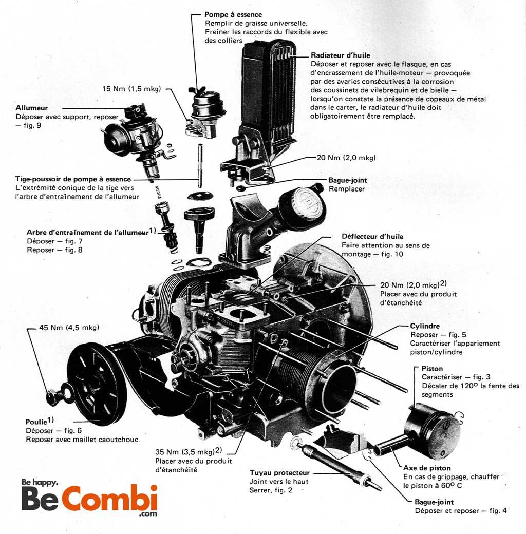 le moteur du vw combi vu par un nul be combi. Black Bedroom Furniture Sets. Home Design Ideas