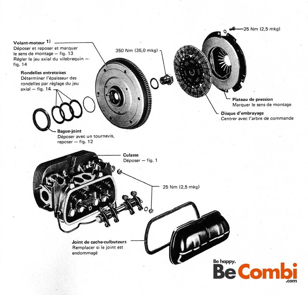 Moteur 1600 VW Combi pour les Nuls | BeCombi