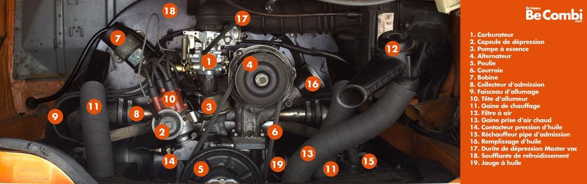 Moteur 1600 VW Combi| BeCombi