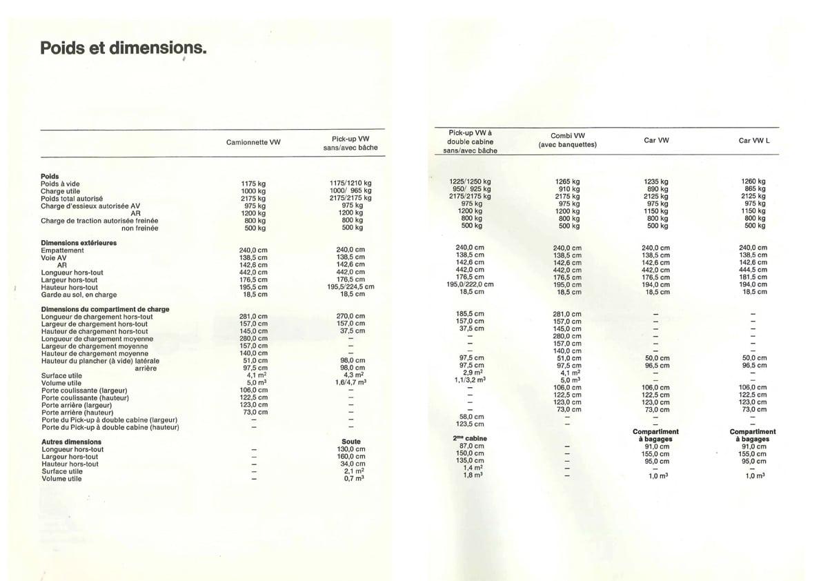 Voici le nouveau - Documentation T2a 1968-22