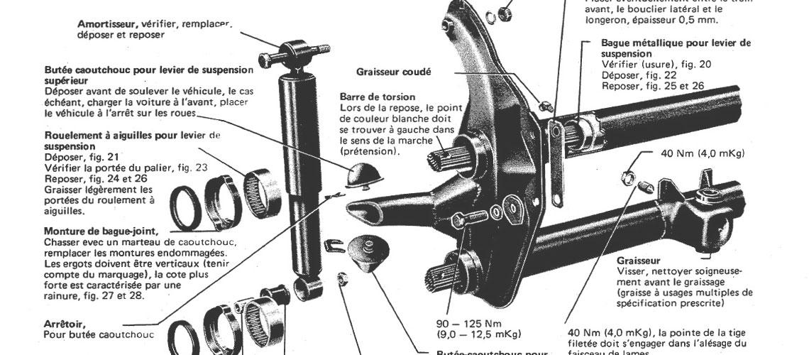 Docs & manuels de réparation VW Combi | BeCombi