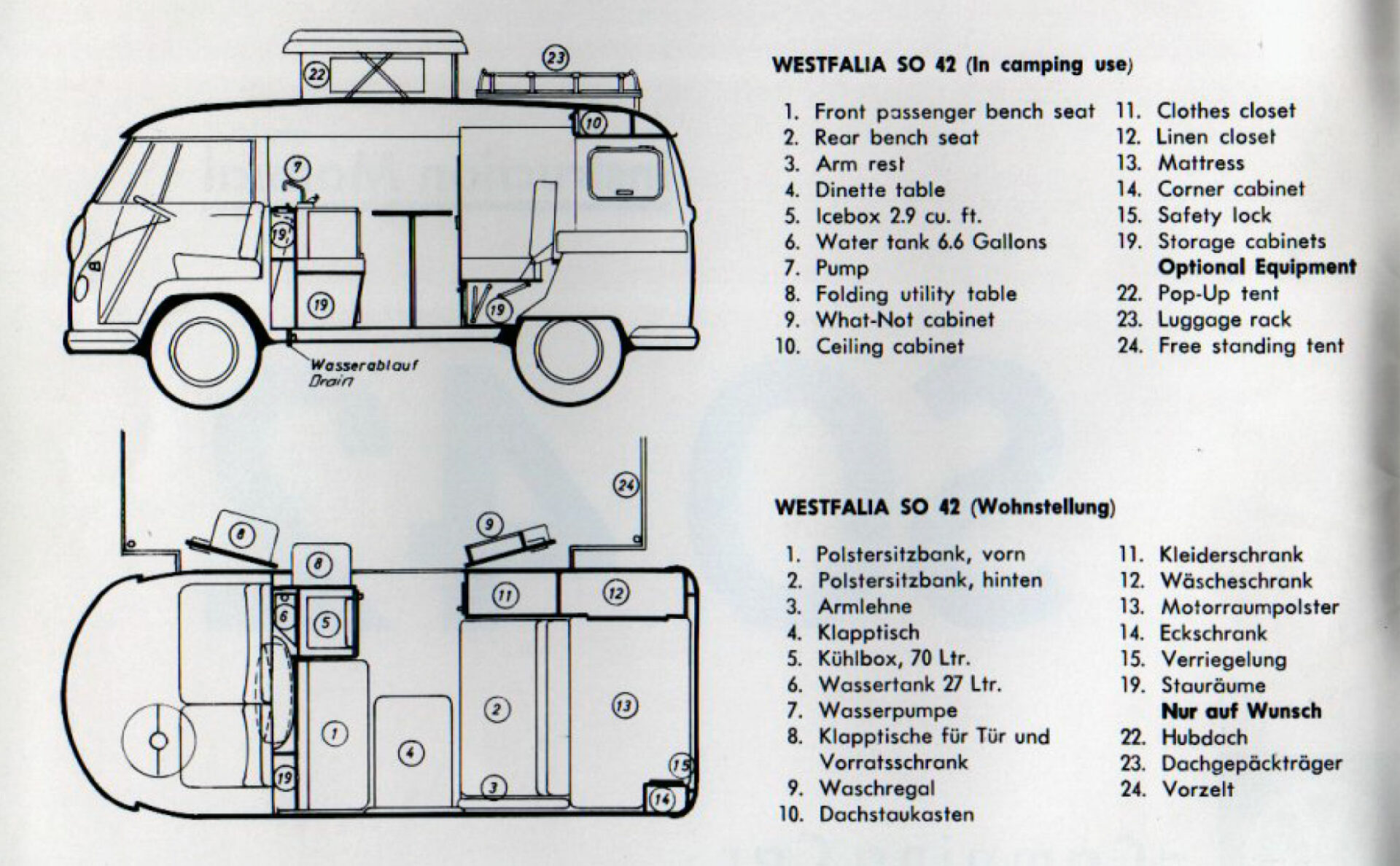 Manuel Westfalia SO42